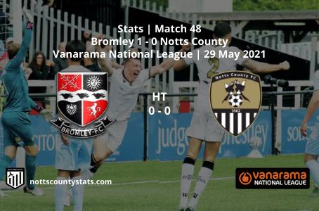 Match 48 - Bromley (a)