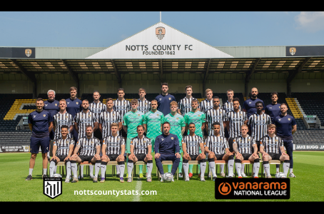 Notts County | Class of 2020/21 | Player Ratings