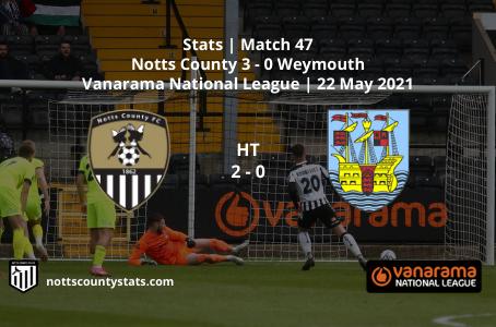 Match 47 - Weymouth (h)
