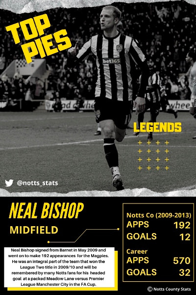 Neal Bishop.jpg