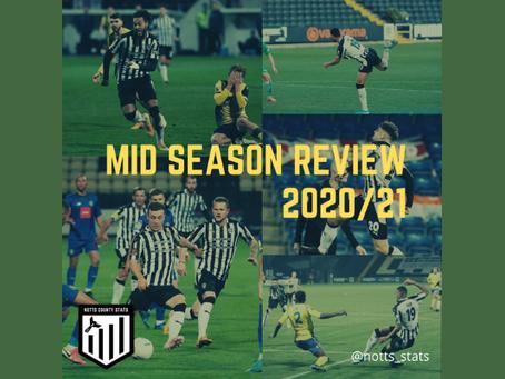 Mid Season Review 2020-21