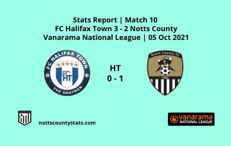 Stats Report | Match 10 - FC Halifax Town (a)