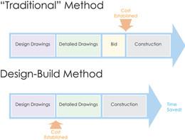 design-build-infographic.jpg