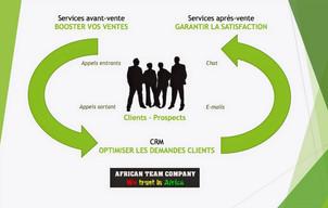 Pourquoi choisir African Team Company pour la gestion de vos SAV.