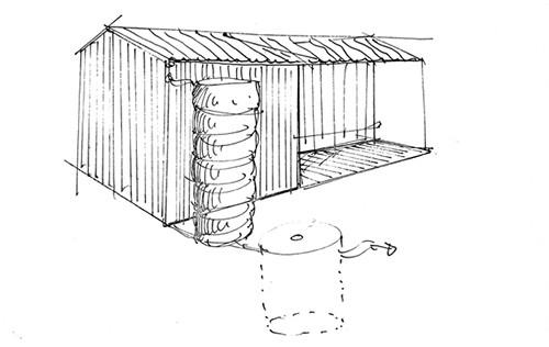 Sketch du stockage/puisage de l'eau