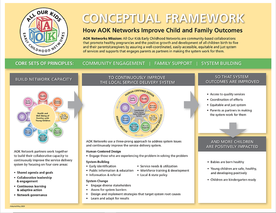 Conceptual Framework first page.png