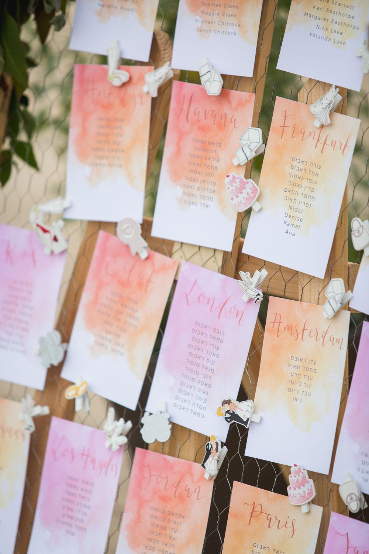 הפקת חתונה על הים, מפיקי חתונה מומלצים, מיתוג אישי לחתונה