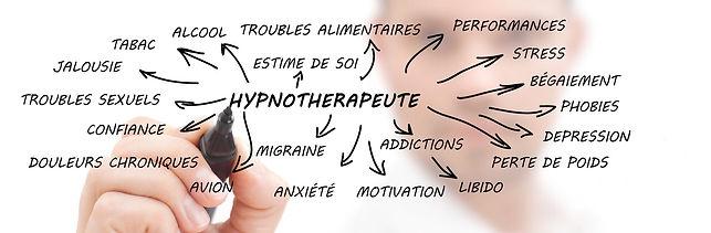 Indications-Hypnothérapie.jpg