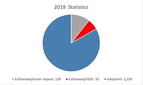 2018 pie chart_edited.jpg