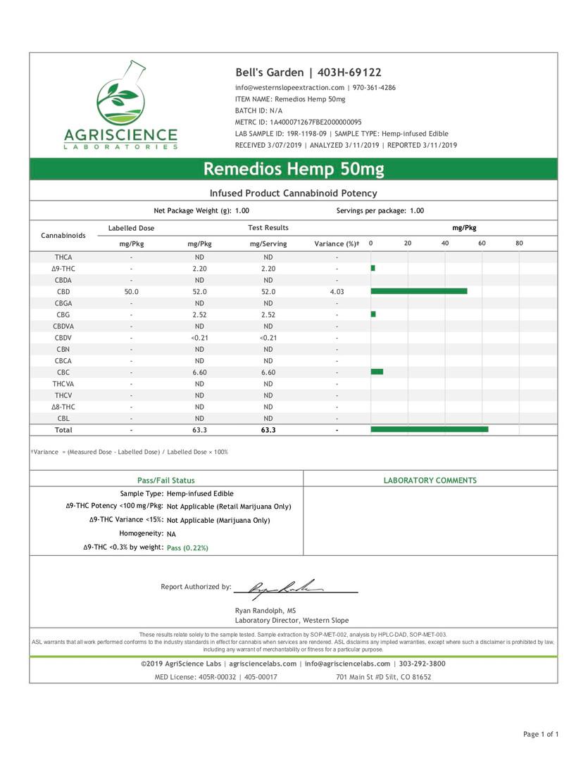 1500mg potentcy certified 2018.jpg