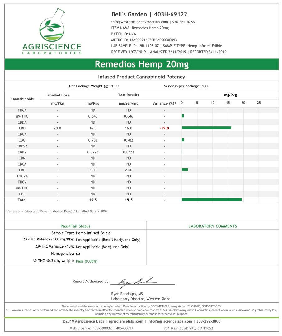 600mg potentcy certified 2018.jpg