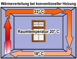 Konvektion.png