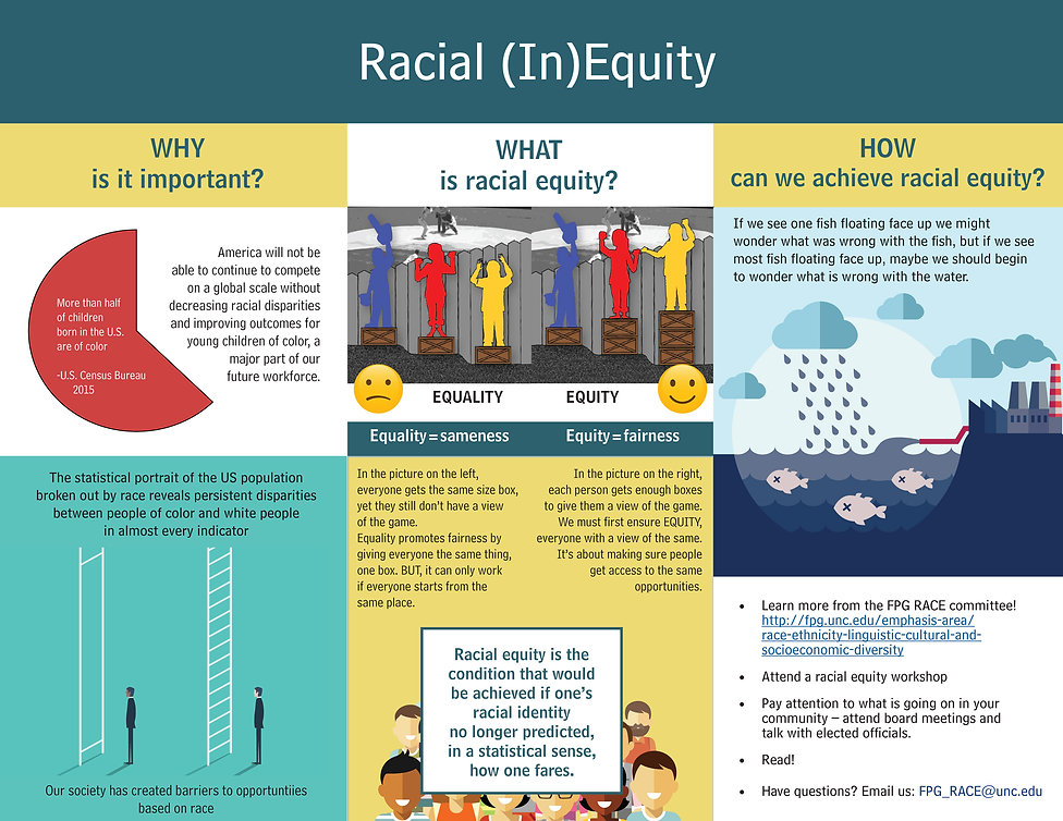 Racial (In)Equity infographic.jpg