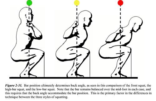 Forward-lean-in-squats_edited.jpg