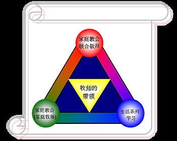 7bC2CSmall Group.png