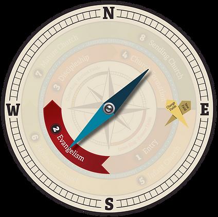 ea_compass_quadrant_2.png
