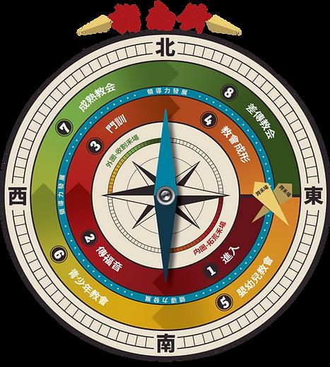 ea_compass_full TRAD_CH.png