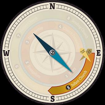 ea_compass_quadrant_5.png