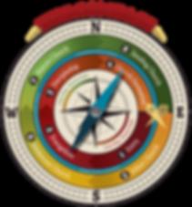 ea_compass_full.png