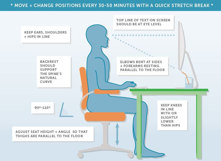 Office Workstation Ergonomics