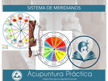 Sistema de Meridianos