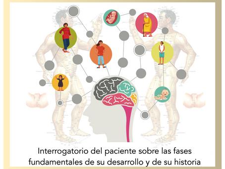 Interrogatorio del paciente sobre las fases fundamentales de su desarrollo y de su historia