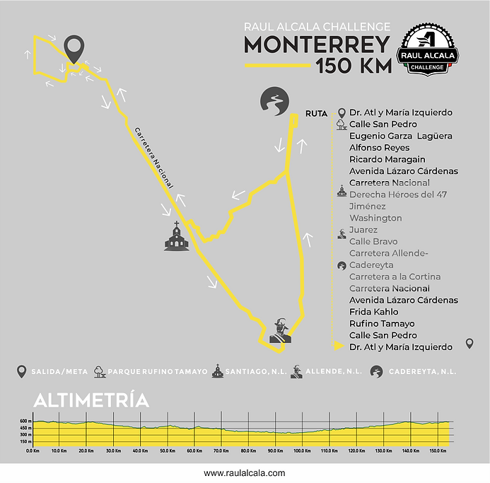 RUTA Monterrey 2019 150 Km.png