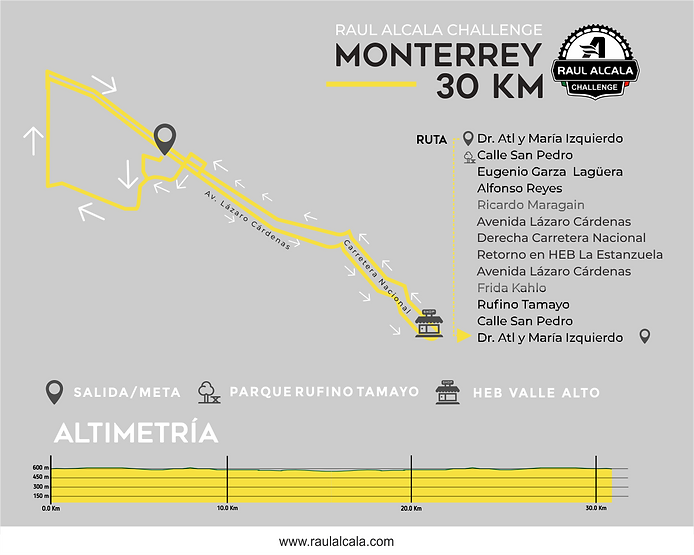 RUTA Monterrey 2019 30 Km.png