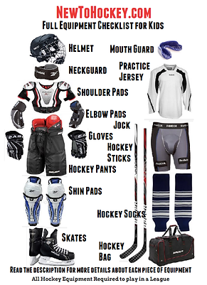 Hockey_Equipment_Buying_Guide_-_For_Pare