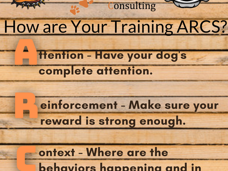 How Are Your Training ARCS?