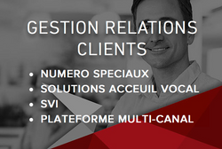 Gestion Relations Clients
