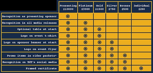 tdt-sponsor-chart-01.png