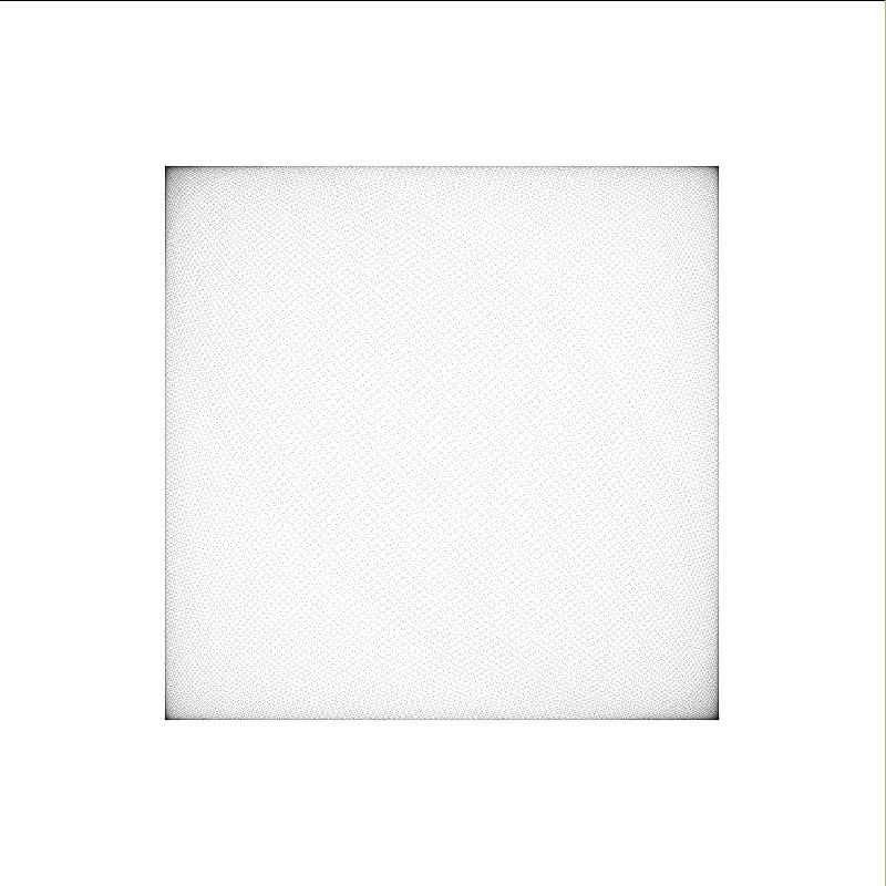 cos(square);