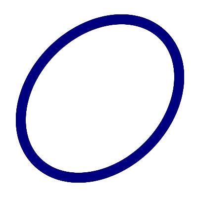 cos(ring);
