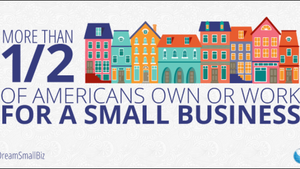 Five Ways to Celebrate National Small Business Week 2018