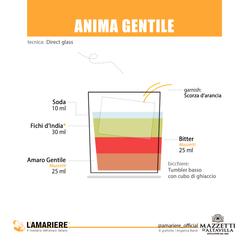 Anima Gentile
