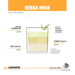 Herba Nona