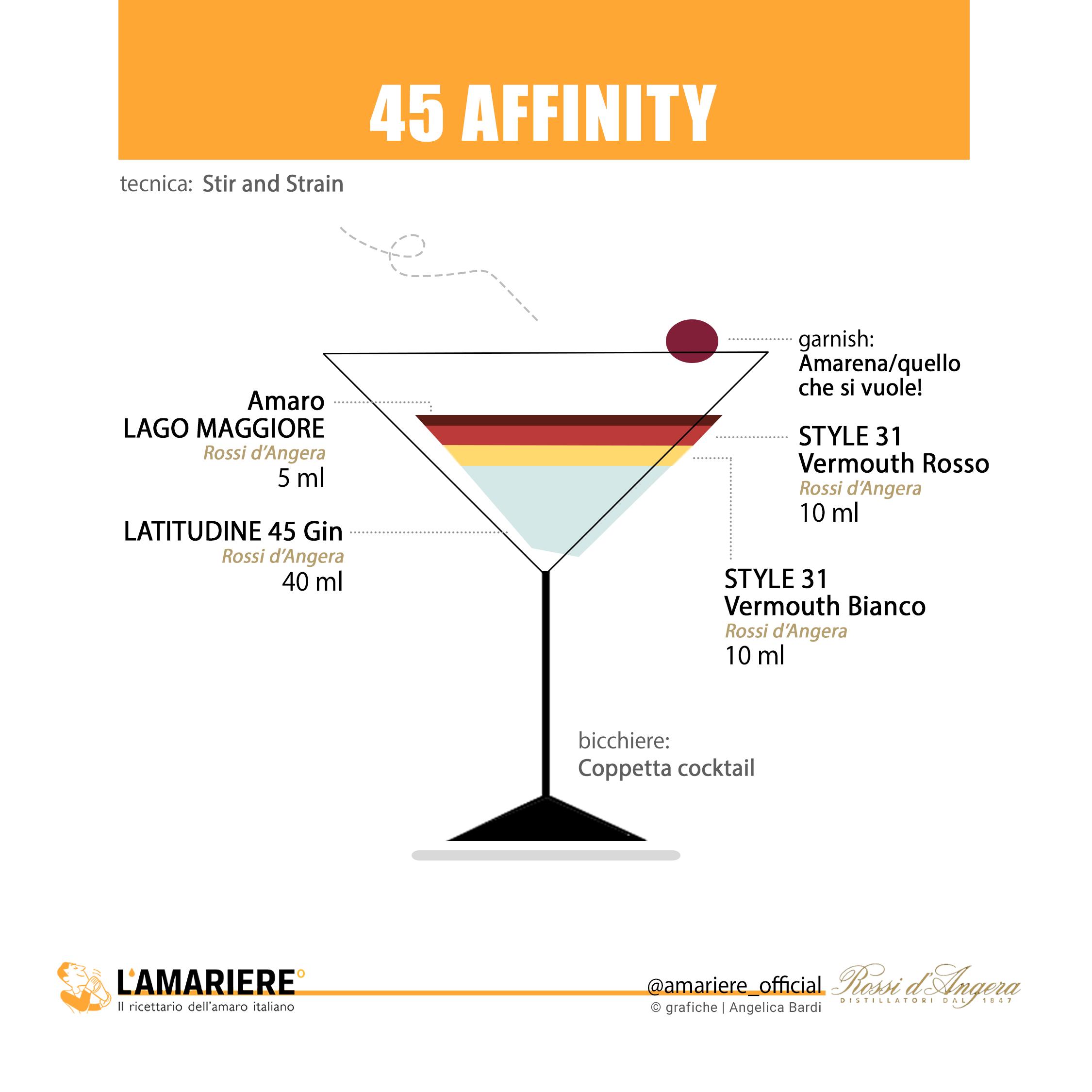 45 Affinity
