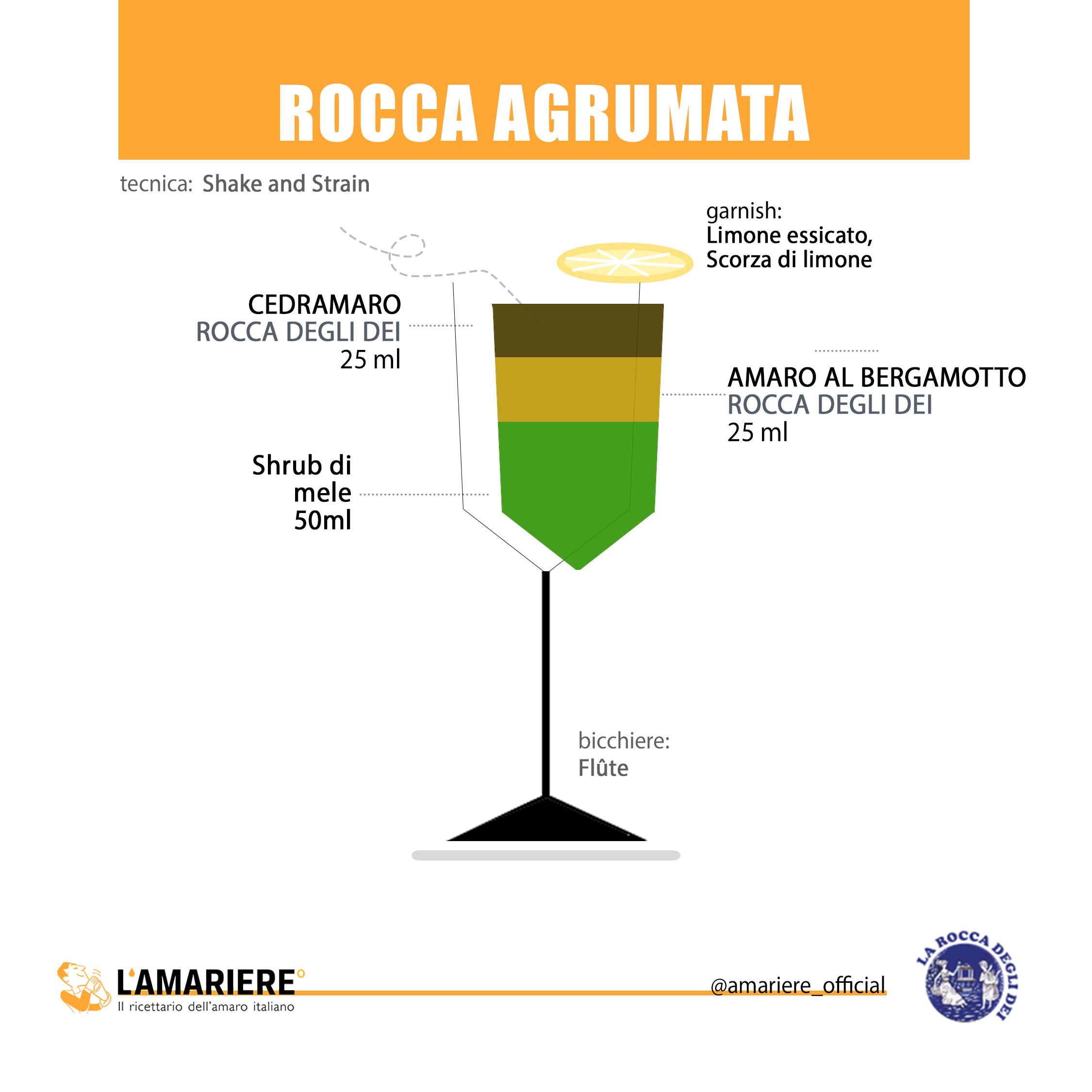 Rocca agrumata