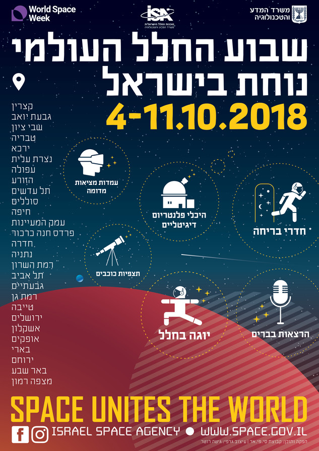 Poster Design for the world space week events in Israel