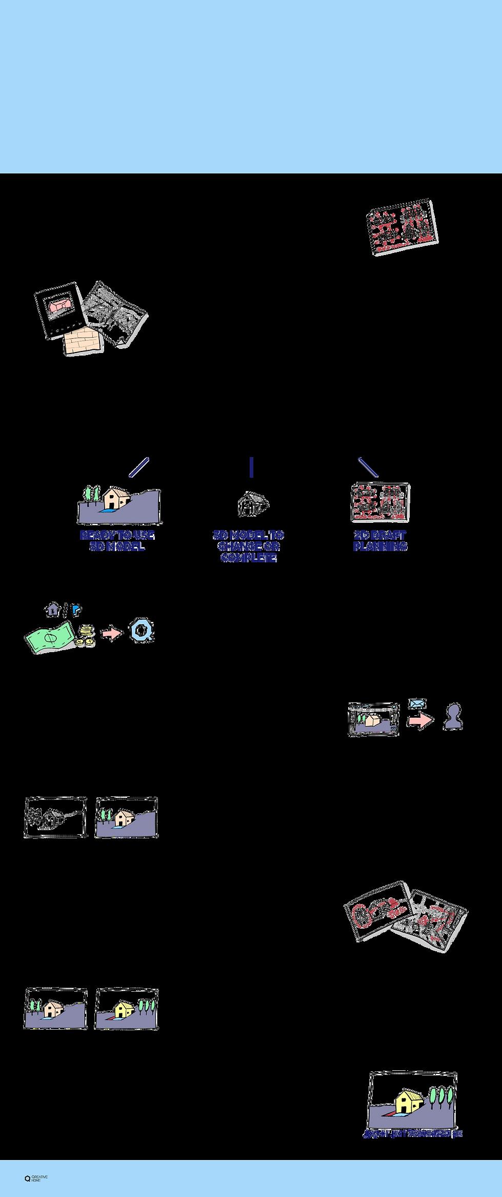 Workflow-Visualisation.png