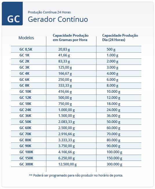 tabela-GC-pt.jpg