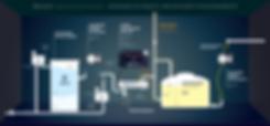 sistema geração de cloro hipoclorito de sódio saturador de sal bomba dosadora gerador de cloro tratamento de água