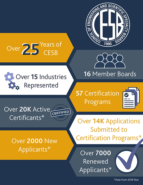 CESB Infographic Updated - Approved.png