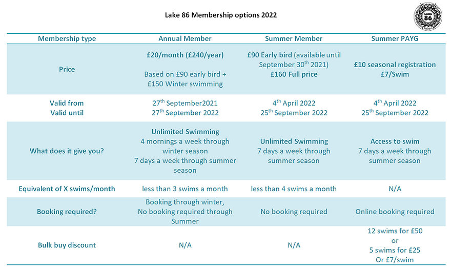 Membership Options 2022.jpg