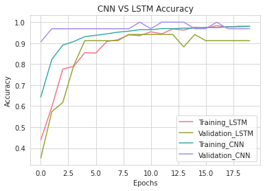 LSTM_VS_CNN_ACC.png