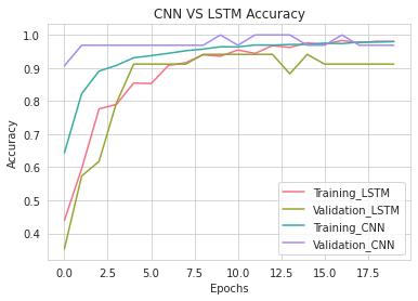 LSTM_VS_CNN_ACC.png
