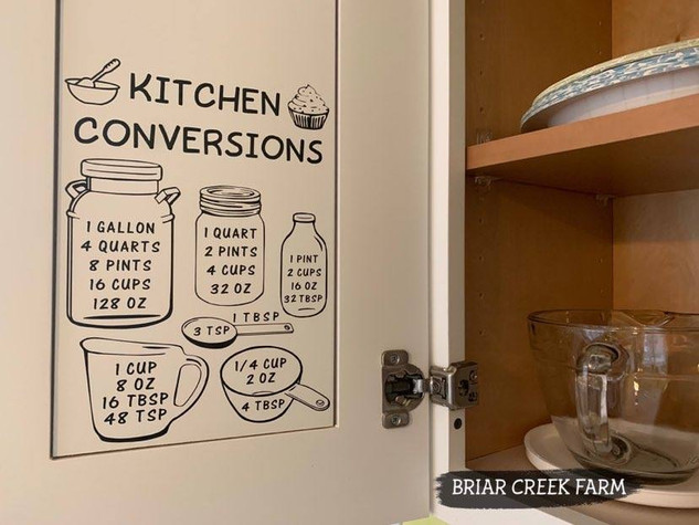 KITCHEN CONVERSIONS DECAL