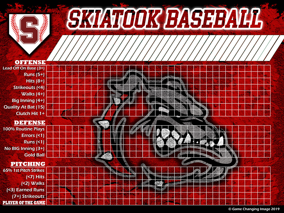 Skiatook (OK) BB GB 36x48 - 2019 UPDATED