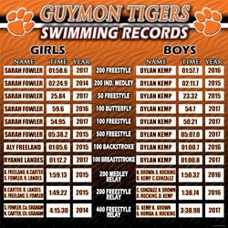 Guymon Swimming Records 48x48 copy
